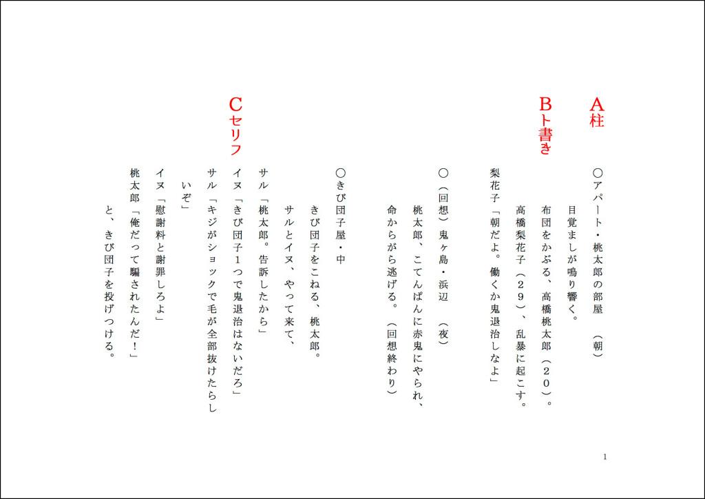 シナリオ書き方 参考例 : 映画・ドラマのシナリオ(脚本)の ...